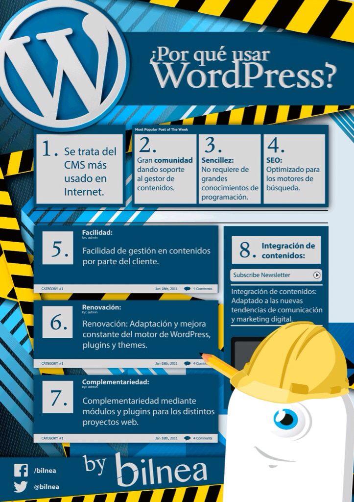 Porqué usar WordPress