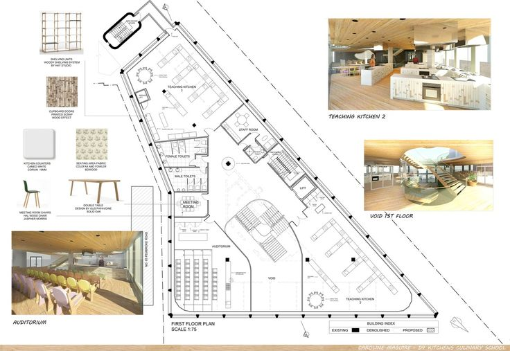 Teaching Kitchen Floor Plan pinjill laureano-surber on teaching kitchen | pinterest