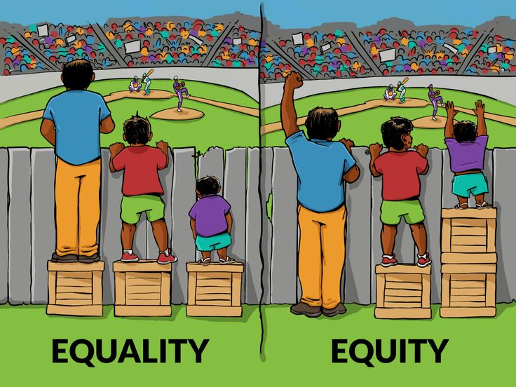 IISC has long believed that this image, illustrating the difference between equality and equity, is worth a thousand words. As a gift to the world of equity practitioners, IISC engaged artist Angus…