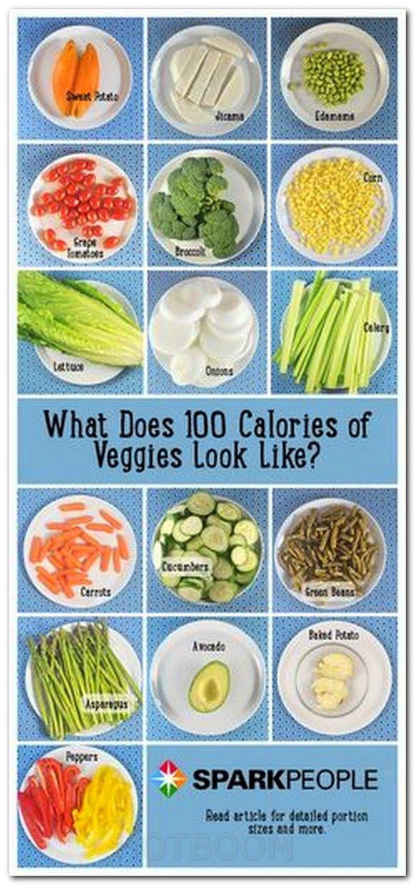 Fat loss muscle gain diet female