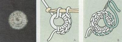 Come si realizzano bottoni e occhielli con l'uncinetto