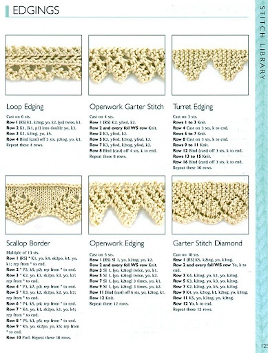 Knit edgings