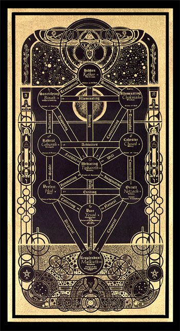Qabalah Tree of Life Golden Print (black)
