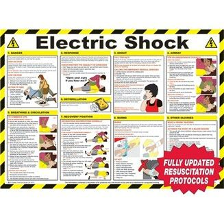 First Aid for Electric shock poster