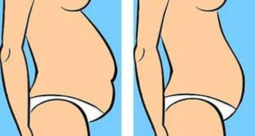 Pourquoi avez-vous du ventre et comment le réduire ?