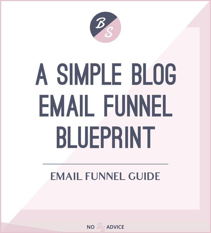 236 best Sales Funnels images on Pinterest Business tips, Blogging - copy blueprint social media marketing agency