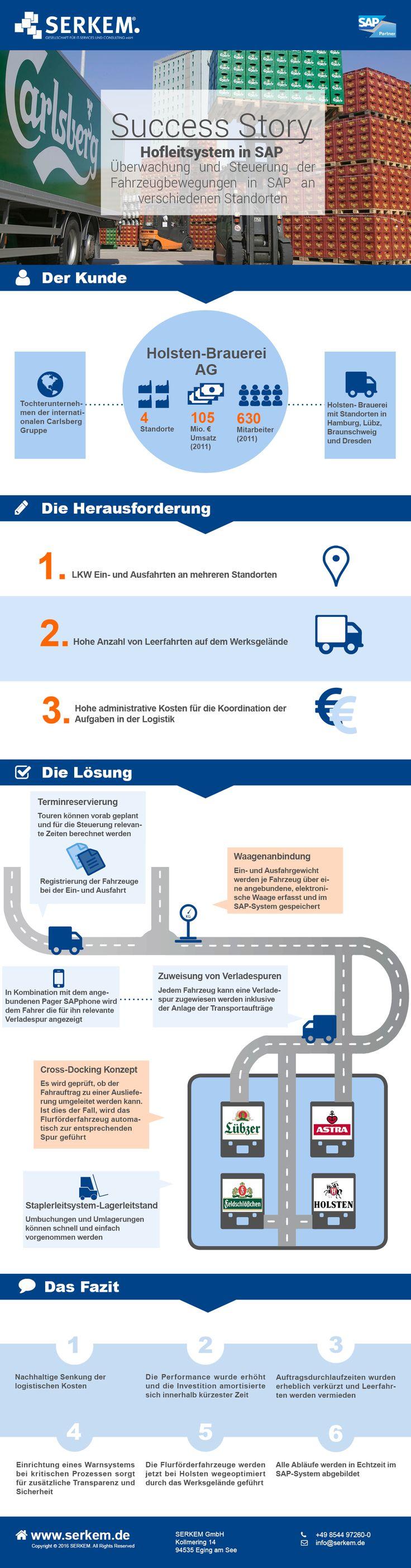 SAP Kundenprojekt: Überwachung und Steuerung der Fahrzeugbewegungen in SAP an verschiedenen Standorten der Holsten Brauerei AG.