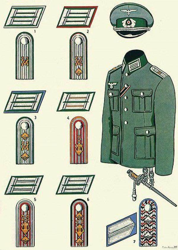 Pin On Military Uniform