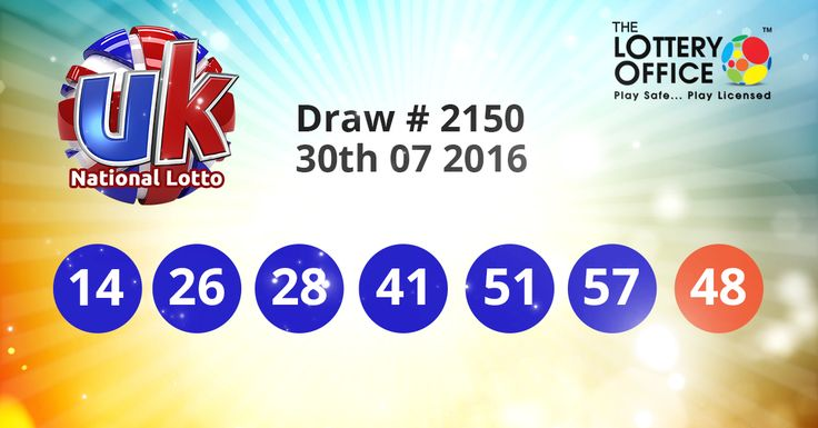 UK National Lotto winning numbers results are here. Next Jackpot: £7.5 million #lotto #lottery #loteria #LotteryResults #LotteryOffice