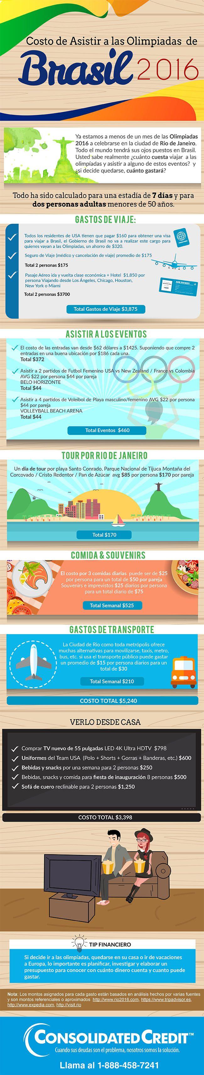 Usted sabe ¿cuánto cuesta viajar a las olimpiadas en Brasil y asistir a alguno de estos eventos? Ya estamos a menos de un mes de las Olimpiadas 2016 a celebrarse en la ciudad de Rio de Janeiro. Revisa esta interesante infografía y averígualo HAZ CLIC.