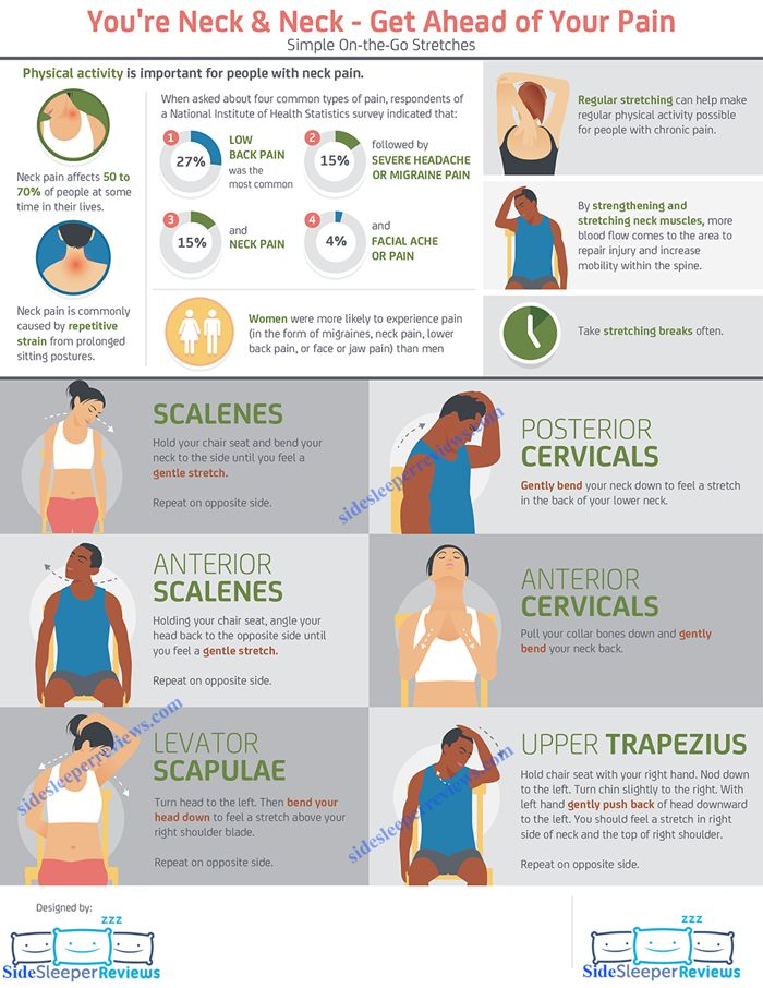 Have you ever experienced a nagging pain in your shoulder blade area that just won't go away? How about chronic neck tension while sitting at your desk? Do massages feel great but a few hours later the pain returns? Upper back and neck tension are complaints that are becoming more prevalent in physical therapy offices. …