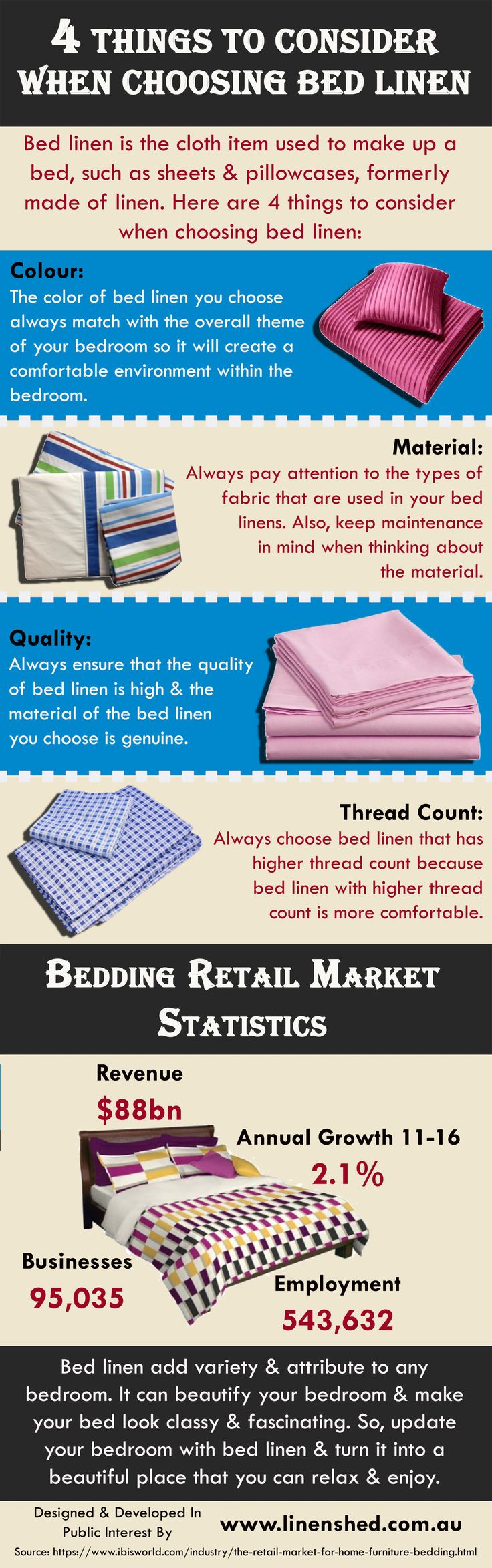 This infographic provide information on 4 Things To Consider When Choosing Bed Linen. For more info please visit: https://www.linenshed.com.au.