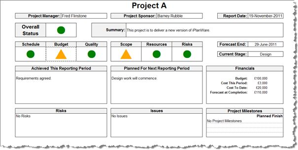 Monthly Project Status Report Template One Page Ms Project Report