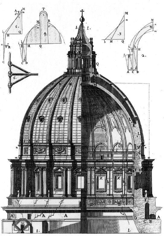 Cúpula de San Pedro del Vaticano de Miguel Ángel (1546).
