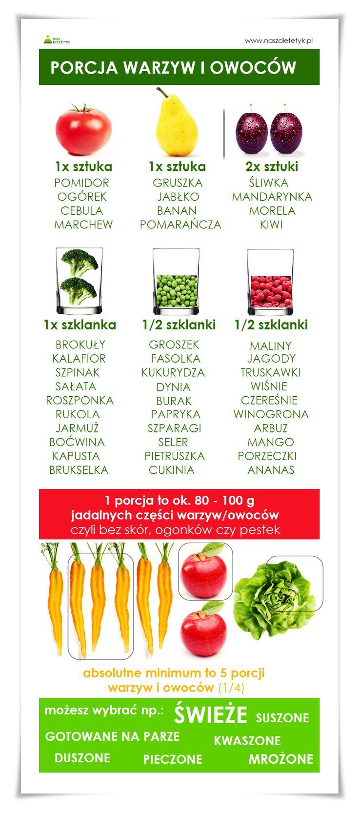 porcja warzyw i owoców