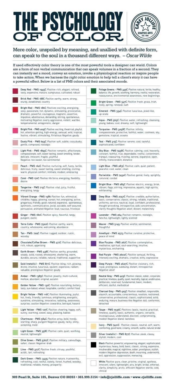 Kies de juiste kleuren! Bij het ontwerpen van uw kantoor, ontmoetingsplek of openbare ruimte, is ook kleur van groot belang. Bekijk deze handige sheet voor de psychologische effecten van uw gekozen kleurenpalet.