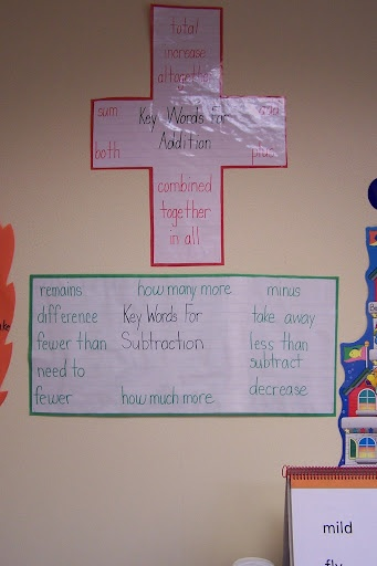 Addition and Subtraction Key Words | Teaching | Pinterest