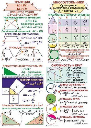 геометрия в таблицах 7-9 класс окружность: 9 тыс изображений найдено в Яндекс.Картинках