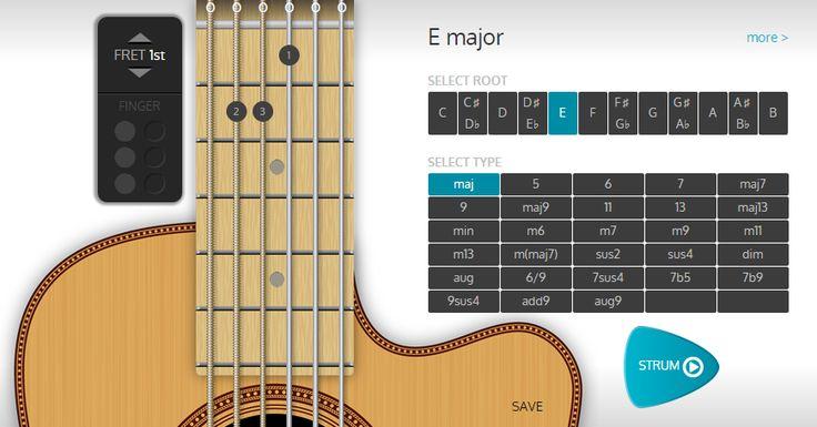 Guitar Chords with Chordbook