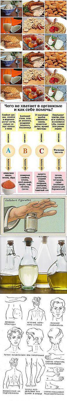 Лилия Устюжанина: ЗДОРОВЬИЦЕ! | Постила.ru
