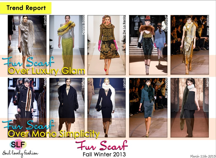 Fashion Trend for Fall Winter 2013 #fur #trends March 11th, 2013 ...