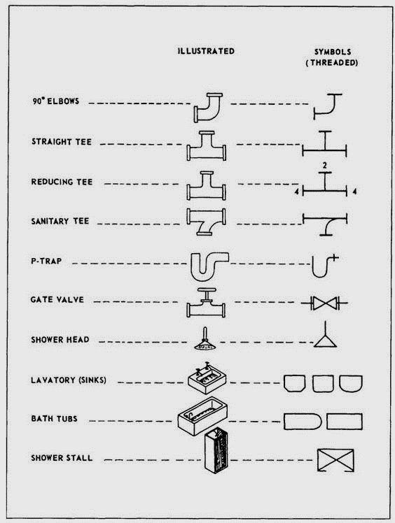 Bathroom Faucet Parts Diagram Hd Walls Find Wallpapers