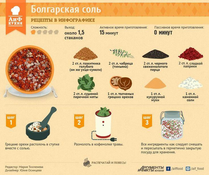 Болгарская соль