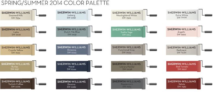 Tuesday Trend:  Pottery Barn Colors for Spring/Summer 2014