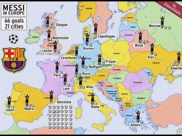ciudades distintas en la Champions League