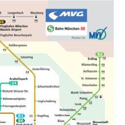 MVV Fahrplanauskunft