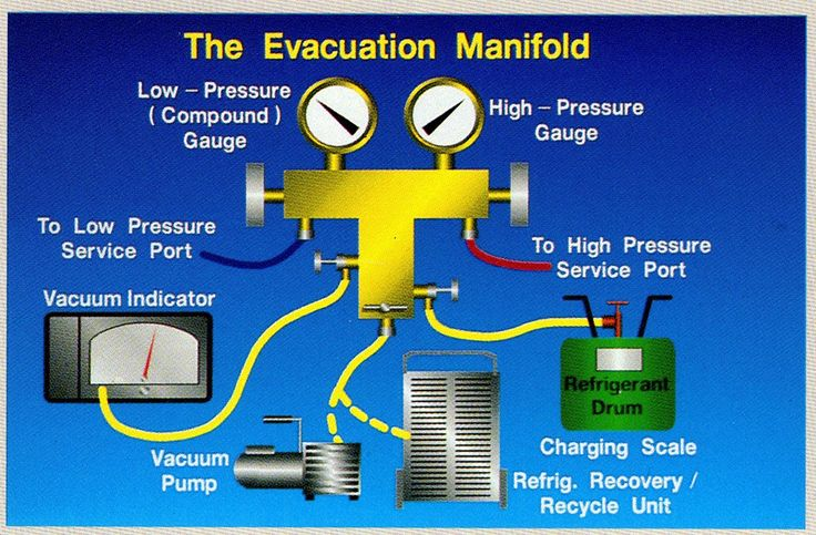 VIOT Professional HVAC Tools and Parts