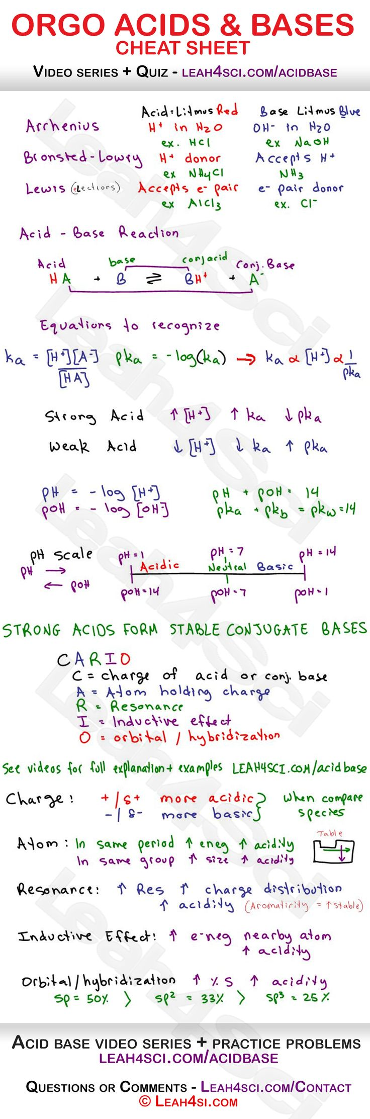 17 best ideas about organic chemistry organic and print this full color organic chemistry acid base study guide cheat sheet to help you remember the relationship of ka pka ph and more