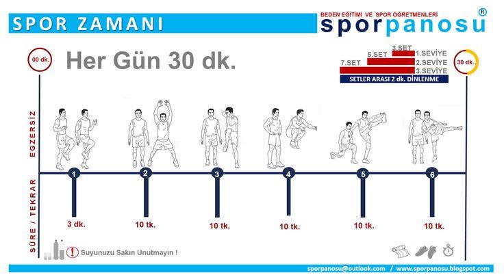 Spor Panosu: Her Gün 30 dk Egzersiz