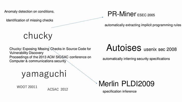 #related_work #vulnerability_extrapolation #acsac12 #NDSS2011 #AEG The identification of vulnerabilities has been a vivid area of security research. Various contrasting concepts have been devised for finding and eliminating security flaws in source code. Our method is related to several of these approaches as we point out in this section.  5.1 Code Clone Detection  In the simplest case functions containing similar vulnerabilities exist because code has been copied. The detection of such…