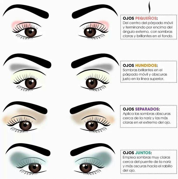 Formas de maquillar los ojos