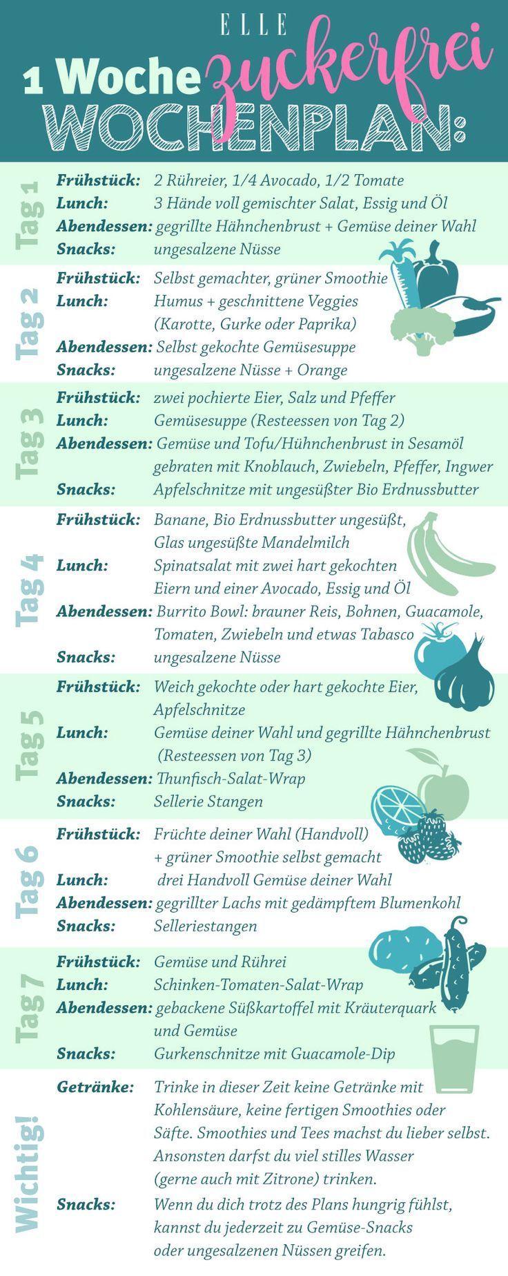 1 Woche zuckerfrei: So klappt das garantiert  – Bleib gesund & munter