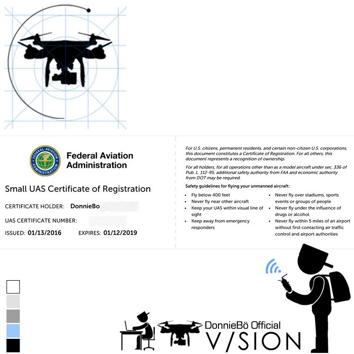 My favorite GoPro accessory is my DJI Phantom 2! The FAA announced