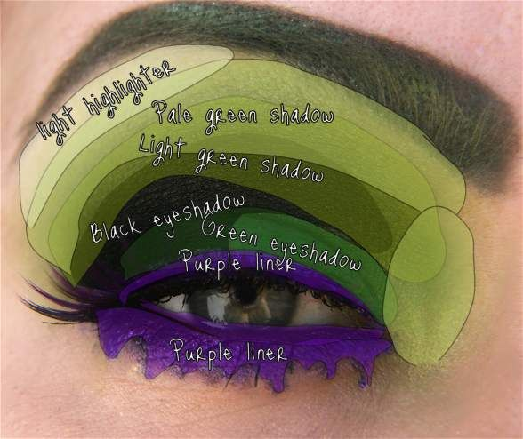 How to Hulk your eyes
