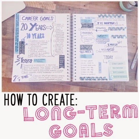 How to Create Long Term Goals