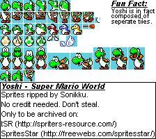 Super mario world sprite slots