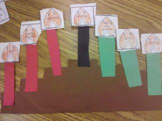 Kwanzaa Craft : Macaroni Kid (there really isn't an accompanying printout). But I like the lift-the-flap flames!