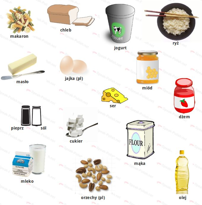 Polish vocabulary - Basic food