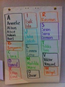 sortera namn - sort by name