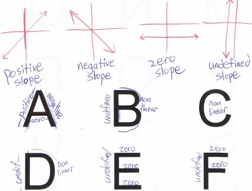 Feed Your Students a Hot Cup of Alphabet Slope