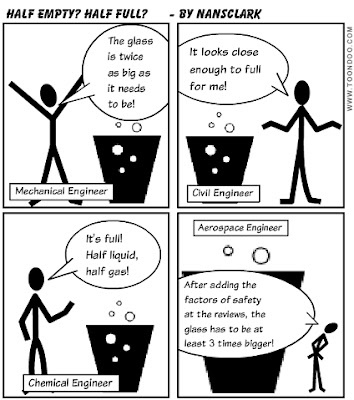 """I was playing around with the cartoon creator, ToonDoo, and made this cartoon today. I love the many ways engineers can answer, """"Is the glass half empty or half full?"""""""