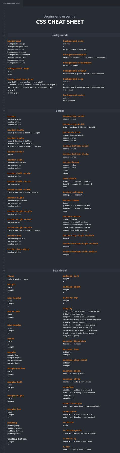 Beginner's Essential CSS Cheat Sheet   #Infographic #CSS #Reference