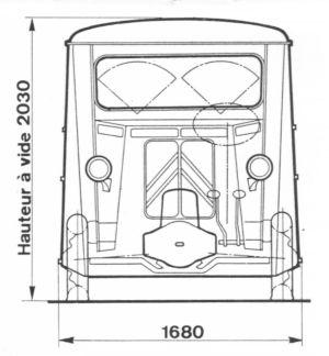 Citroen HY Online : Citroen HY Van History