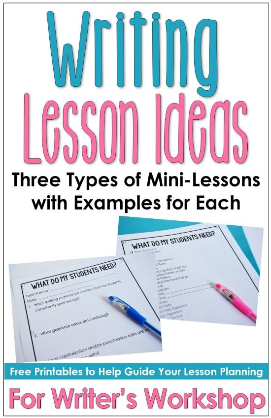 Need ideas for mini-lessons for writing workshop? Read this post for information on three types of writing lessons and tips and free printables to generate your own writing lesson topics.