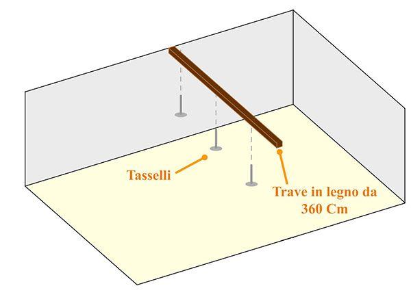 Istallazione della prima #trave che sarà posizionata sul #tetto e fissata con i #tasselli ad espansione