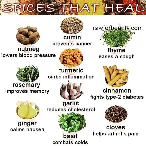 . . . .  @Regranned from @7ssinstanttea -  SPICES THAT HEAL  Via rawforbeauty.com  #superspices #healthTEA #sharethelove #wellbeing #healthyoption #organic